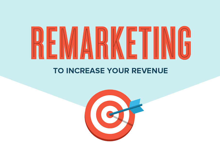 Best White label Remarketing Ads Tactics for a Successful