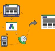 AdWords Call Conversion Tracking